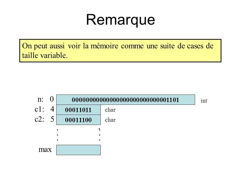 void postfixe(noeud *racine){ if (racine != NULL){ postfixe(racine->gauche); postfixe(racine ->droite); printf(%d,racine->valeur); } void infixe(noeud *racine){ if (racine != NULL){ infixe(racine->gauche); printf(%d,racine->valeur); postfixe(racine ->droite); }