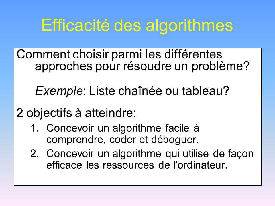 Autres exemples Instruction if : maximum entre le if et le then switch : maximum entre les différents cas Appels de fonction : Temps dexécution de la fonction