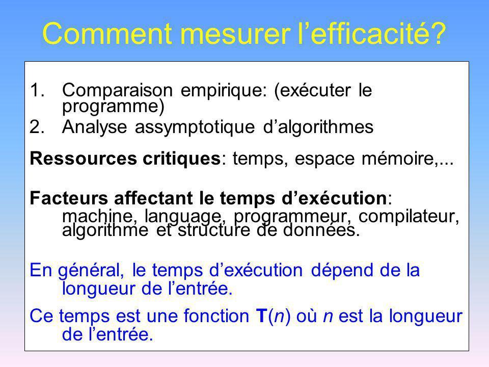 Espace mémoire La quantité despace mémoire utilisé peut aussi être étudiée à laide de lanalyse assymptotique.