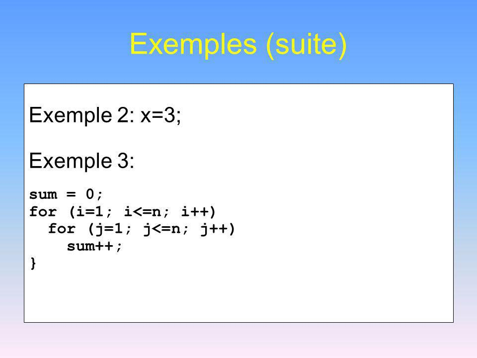 Exemples (suite) Exemple 2: x=3; Exemple 3: sum = 0; for (i=1; i<=n; i++) for (j=1; j<=n; j++) sum++; }