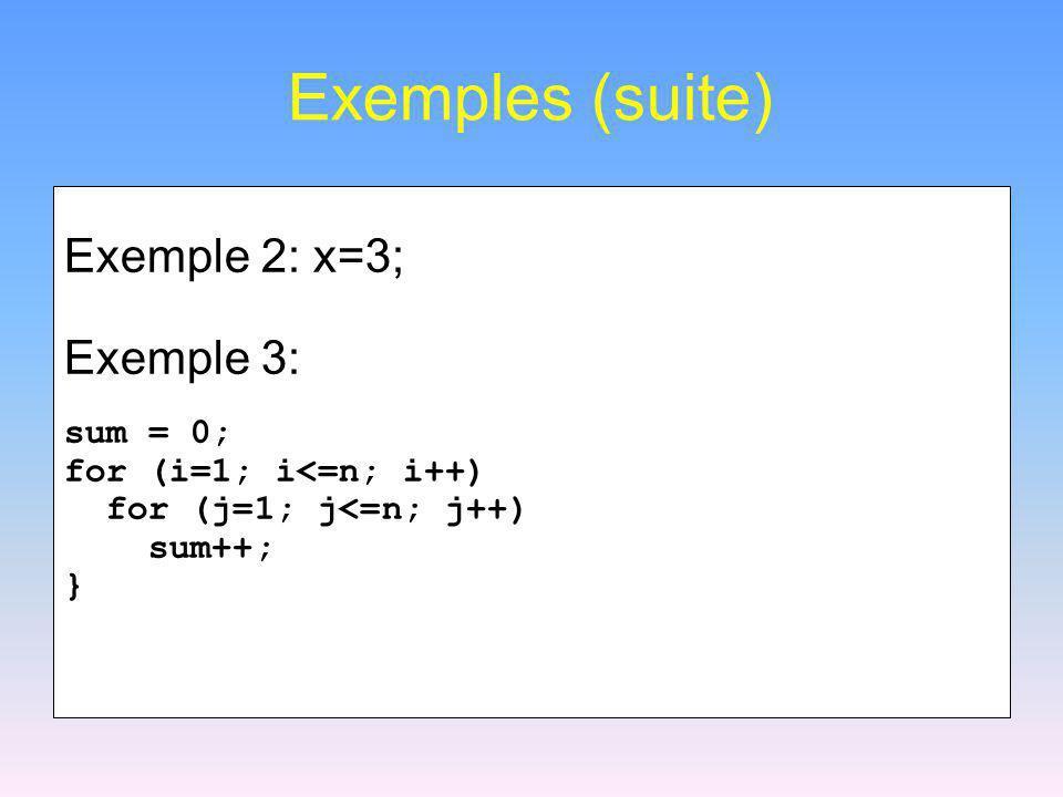 Exemple (n) (n 2 ) (n 3 ) (2 n ) (lg n) (lg n) (n) (n 2 ) (n 3 ) (2 n )