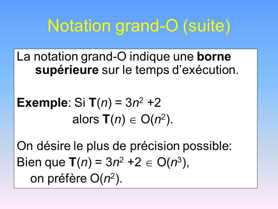 Grand-O: Exemples Exemple 1: Initialiser un tableau dentiers for (int i=0; i<n; i++) Tab[i]=0; Il y a n itérations Chaque itération nécessite un temps c, où c est une constante.