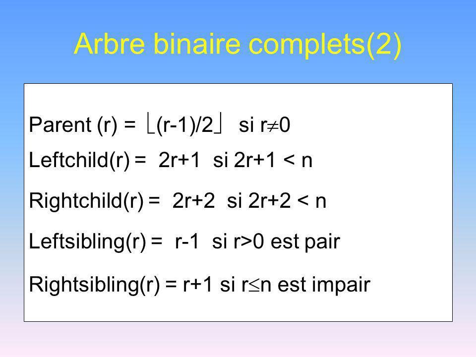 Arbre binaire complets(2) Parent (r) = (r-1)/2 si r 0 Leftchild(r) = 2r+1 si 2r+1 < n Rightchild(r) = 2r+2 si 2r+2 < n Leftsibling(r) = r-1 si r>0 est