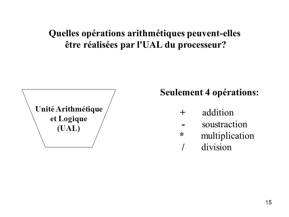 15 Unité Arithmétique et Logique (UAL) Seulement 4 opérations: + addition - soustraction * multiplication / division Quelles opérations arithmétiques