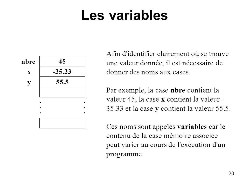 20 Les variables 45 55.5 -35.33 nbre x y............ Afin d'identifier clairement où se trouve une valeur donnée, il est nécessaire de donner des noms