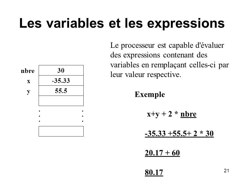 21 Les variables et les expressions 30 55.5 -35.33 nbre x y............ Le processeur est capable d'évaluer des expressions contenant des variables en