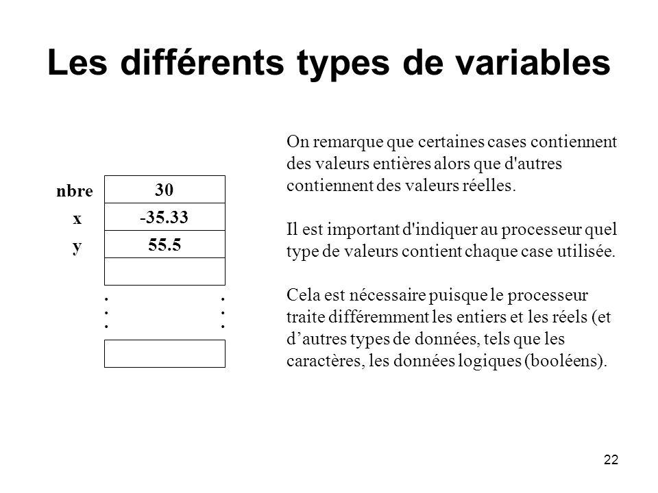 22 Les différents types de variables 30 55.5 -35.33 nbre x y............ On remarque que certaines cases contiennent des valeurs entières alors que d'