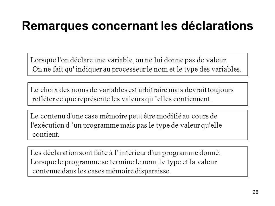 28 Remarques concernant les déclarations Lorsque l'on déclare une variable, on ne lui donne pas de valeur. On ne fait qu' indiquer au processeur le no