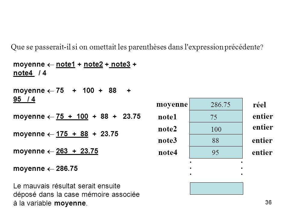 36 95 moyenne note1 note2 réel entier............ note3 note4 entier 88 75 100 Que se passerait-il si on omettait les parenthèses dans l'expression pr
