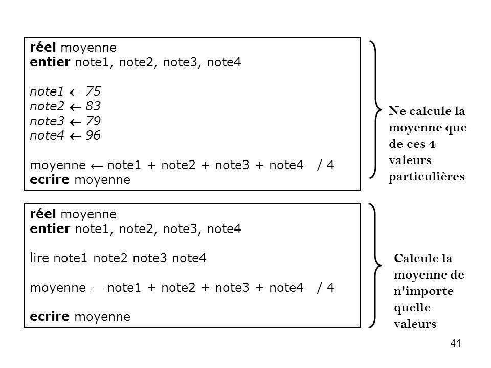 41 réel moyenne entier note1, note2, note3, note4 note1 75 note2 83 note3 79 note4 96 moyenne note1 + note2 + note3 + note4 / 4 ecrire moyenne réel mo