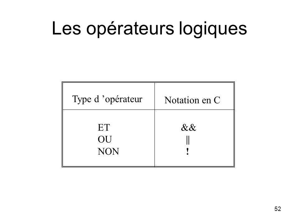 52 Les opérateurs logiques ET OU NON && || ! Type d opérateur Notation en C
