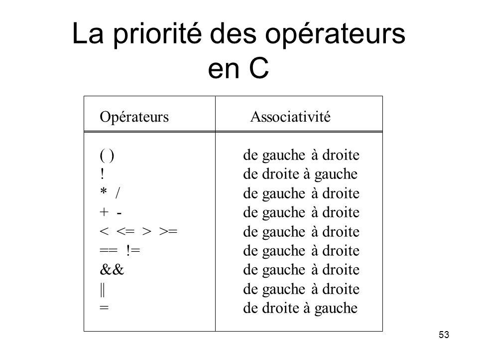 53 La priorité des opérateurs en C Opérateurs Associativité ( )de gauche à droite ! de droite à gauche * /de gauche à droite + -de gauche à droite >=d