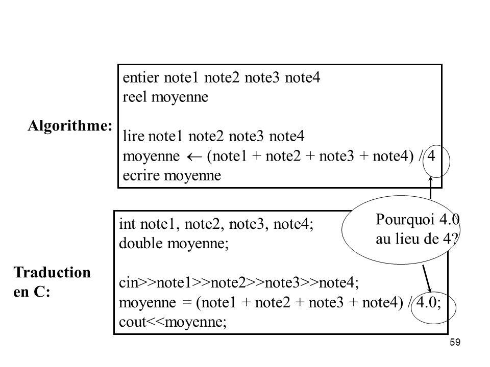 59 entier note1 note2 note3 note4 reel moyenne lire note1 note2 note3 note4 moyenne (note1 + note2 + note3 + note4) / 4 ecrire moyenne int note1, note2, note3, note4; double moyenne; cin>>note1>>note2>>note3>>note4; moyenne = (note1 + note2 + note3 + note4) / 4.0; cout<<moyenne; Algorithme: Traduction en C: Pourquoi 4.0 au lieu de 4?