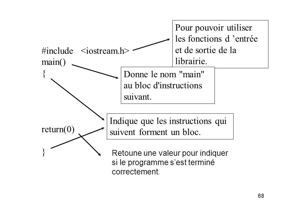 68 #include main() { return(0) } Pour pouvoir utiliser les fonctions d entrée et de sortie de la librairie. Indique que les instructions qui suivent f