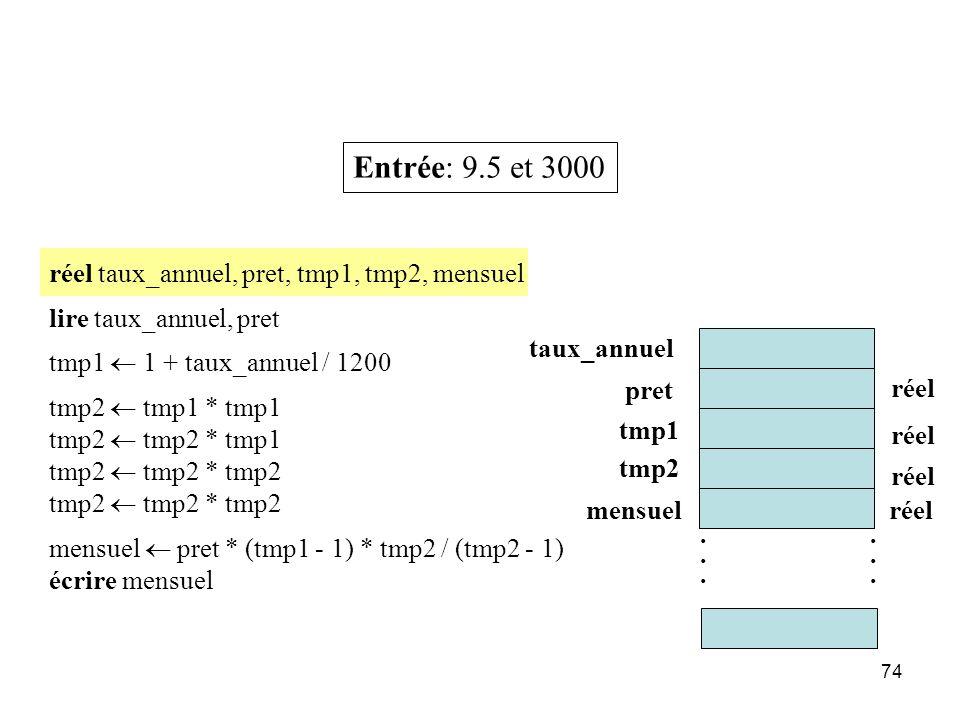 74 réel taux_annuel, pret, tmp1, tmp2, mensuel lire taux_annuel, pret tmp1 1 + taux_annuel / 1200 tmp2 tmp1 * tmp1 tmp2 tmp2 * tmp1 tmp2 tmp2 * tmp2 m