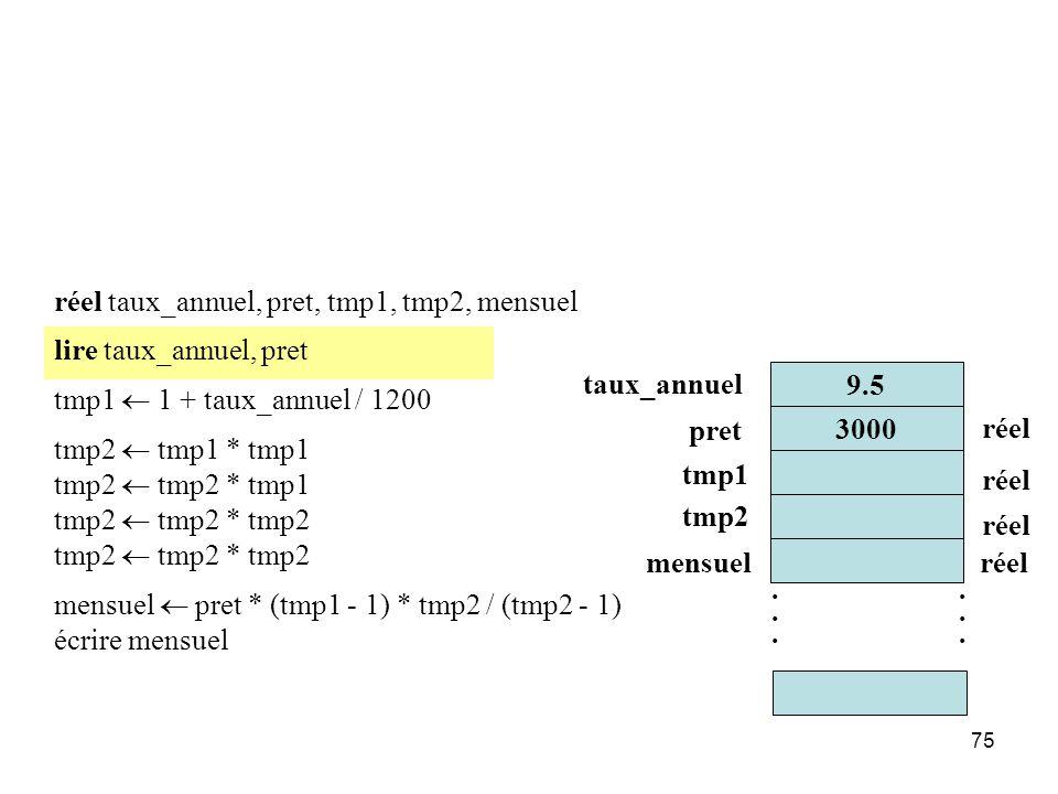 75 réel taux_annuel, pret, tmp1, tmp2, mensuel lire taux_annuel, pret tmp1 1 + taux_annuel / 1200 tmp2 tmp1 * tmp1 tmp2 tmp2 * tmp1 tmp2 tmp2 * tmp2 m