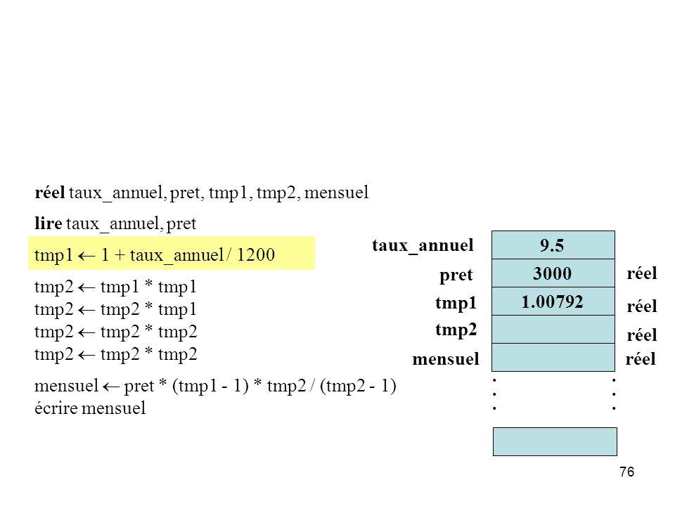 76 réel taux_annuel, pret, tmp1, tmp2, mensuel lire taux_annuel, pret tmp1 1 + taux_annuel / 1200 tmp2 tmp1 * tmp1 tmp2 tmp2 * tmp1 tmp2 tmp2 * tmp2 m