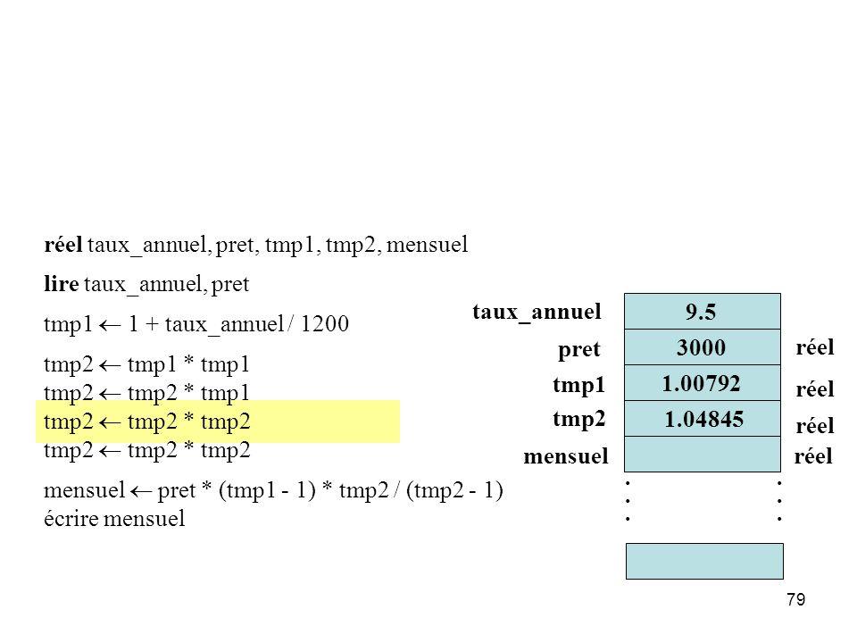 79 réel taux_annuel, pret, tmp1, tmp2, mensuel lire taux_annuel, pret tmp1 1 + taux_annuel / 1200 tmp2 tmp1 * tmp1 tmp2 tmp2 * tmp1 tmp2 tmp2 * tmp2 m