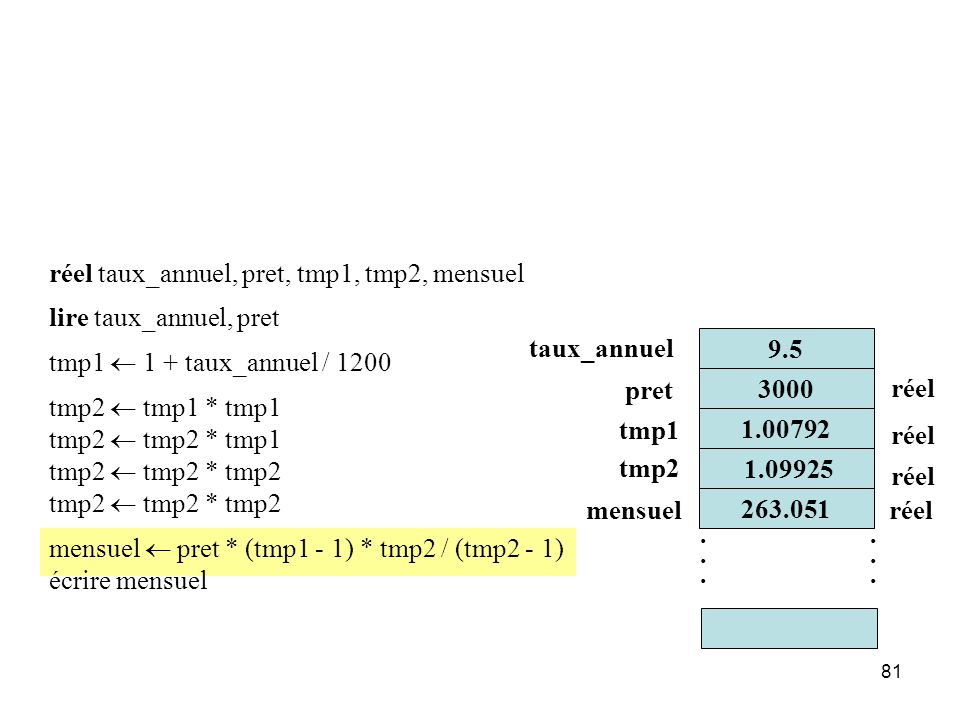 81 réel taux_annuel, pret, tmp1, tmp2, mensuel lire taux_annuel, pret tmp1 1 + taux_annuel / 1200 tmp2 tmp1 * tmp1 tmp2 tmp2 * tmp1 tmp2 tmp2 * tmp2 m
