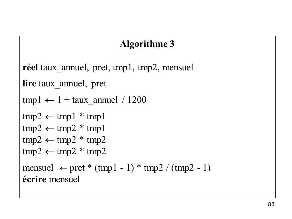 83 Algorithme 3 réel taux_annuel, pret, tmp1, tmp2, mensuel lire taux_annuel, pret tmp1 1 + taux_annuel / 1200 tmp2 tmp1 * tmp1 tmp2 tmp2 * tmp1 tmp2