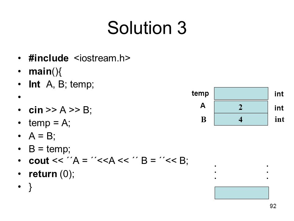 92 Solution 3 #include main(){ Int A, B; temp; cin >> A >> B; temp = A; A = B; B = temp; cout << ´´A = ´´<<A << ´´ B = ´´<< B; return (0); } 2 4 B int