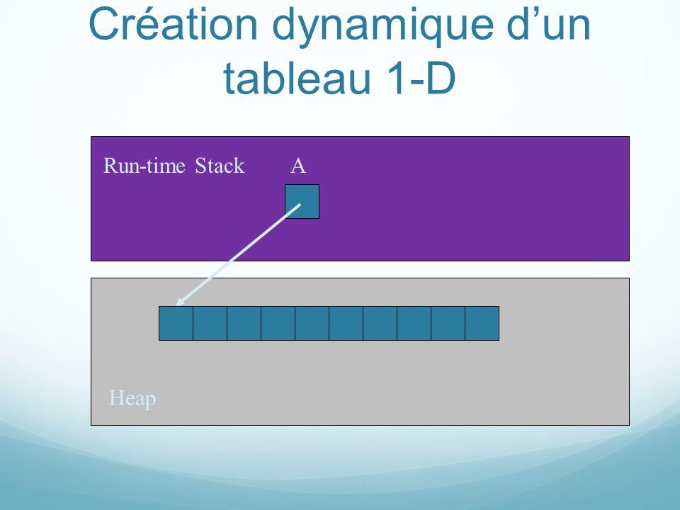 Création dynamique dun tableau 1-D A Heap Run-time Stack