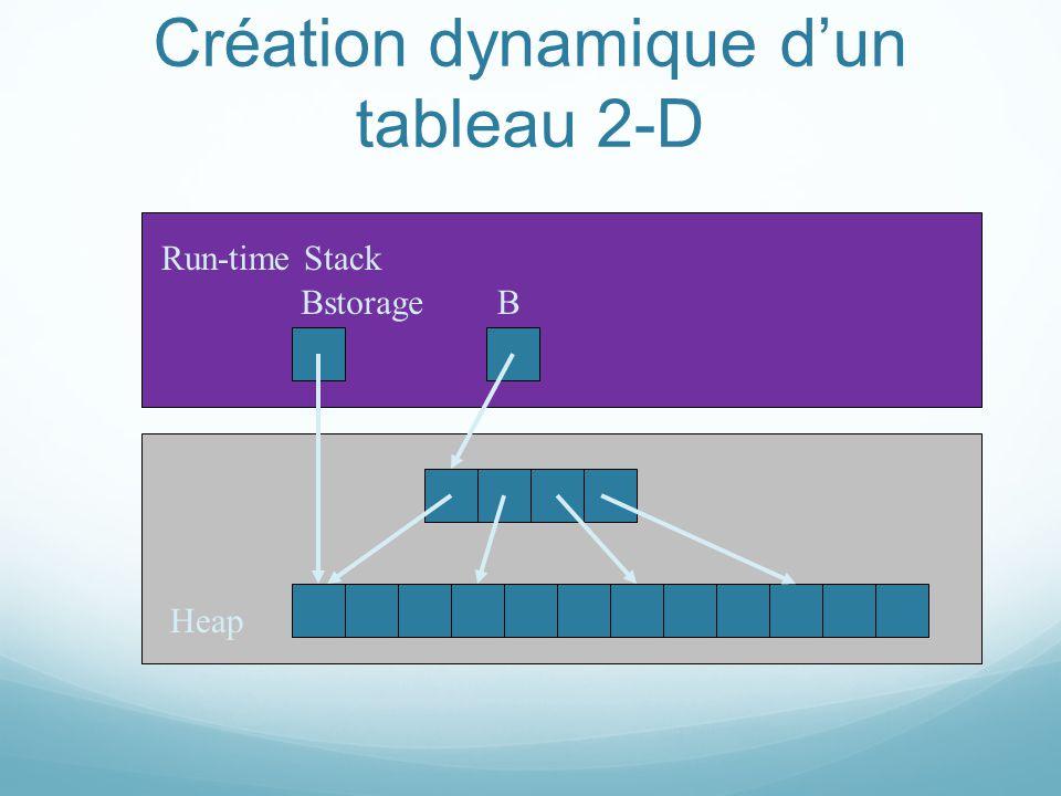 Création dynamique dun tableau 2-D Heap Run-time Stack BstorageB