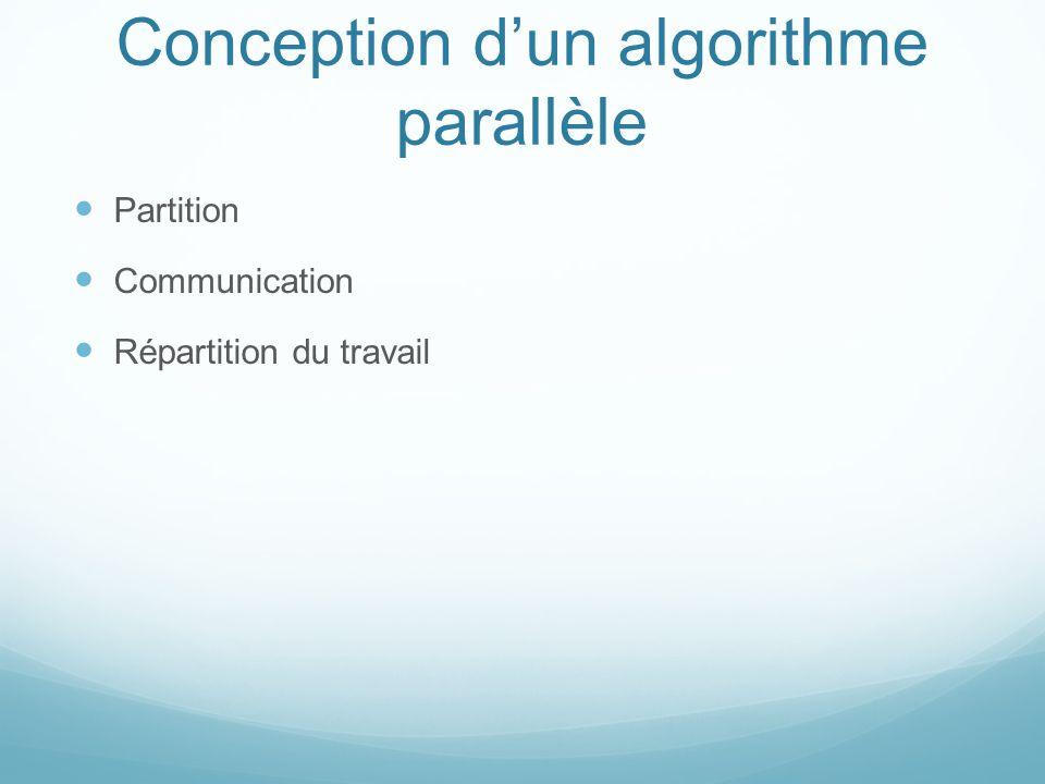 Conception dun algorithme parallèle Partition Communication Répartition du travail
