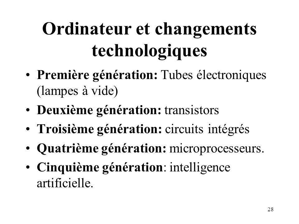 28 Ordinateur et changements technologiques Première génération: Tubes électroniques (lampes à vide) Deuxième génération: transistors Troisième génération: circuits intégrés Quatrième génération: microprocesseurs.