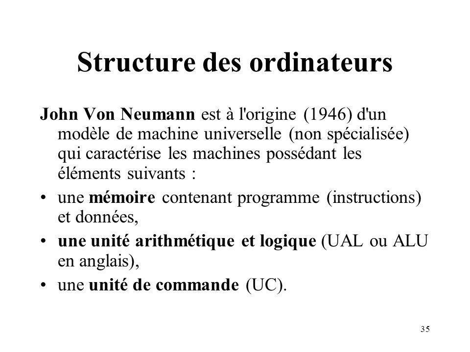 35 Structure des ordinateurs John Von Neumann est à l'origine (1946) d'un modèle de machine universelle (non spécialisée) qui caractérise les machines