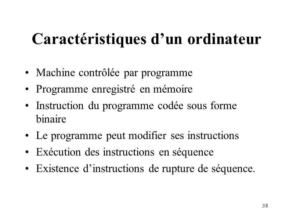 38 Caractéristiques dun ordinateur Machine contrôlée par programme Programme enregistré en mémoire Instruction du programme codée sous forme binaire L