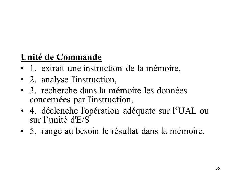 39 Unité de Commande 1. extrait une instruction de la mémoire, 2. analyse l'instruction, 3. recherche dans la mémoire les données concernées par l'ins