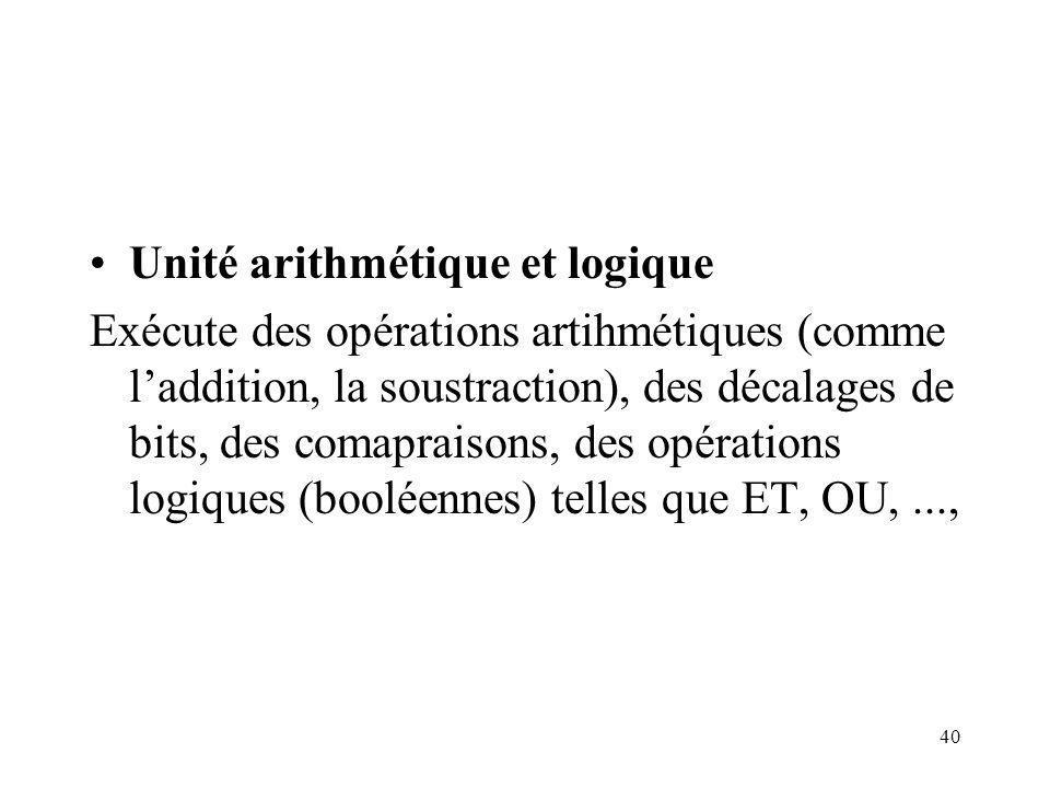40 Unité arithmétique et logique Exécute des opérations artihmétiques (comme laddition, la soustraction), des décalages de bits, des comapraisons, des opérations logiques (booléennes) telles que ET, OU,...,