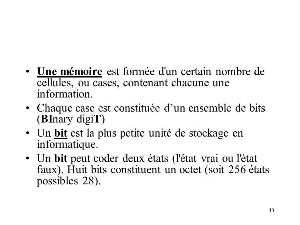 43 Une mémoire est formée d'un certain nombre de cellules, ou cases, contenant chacune une information. Chaque case est constituée dun ensemble de bit