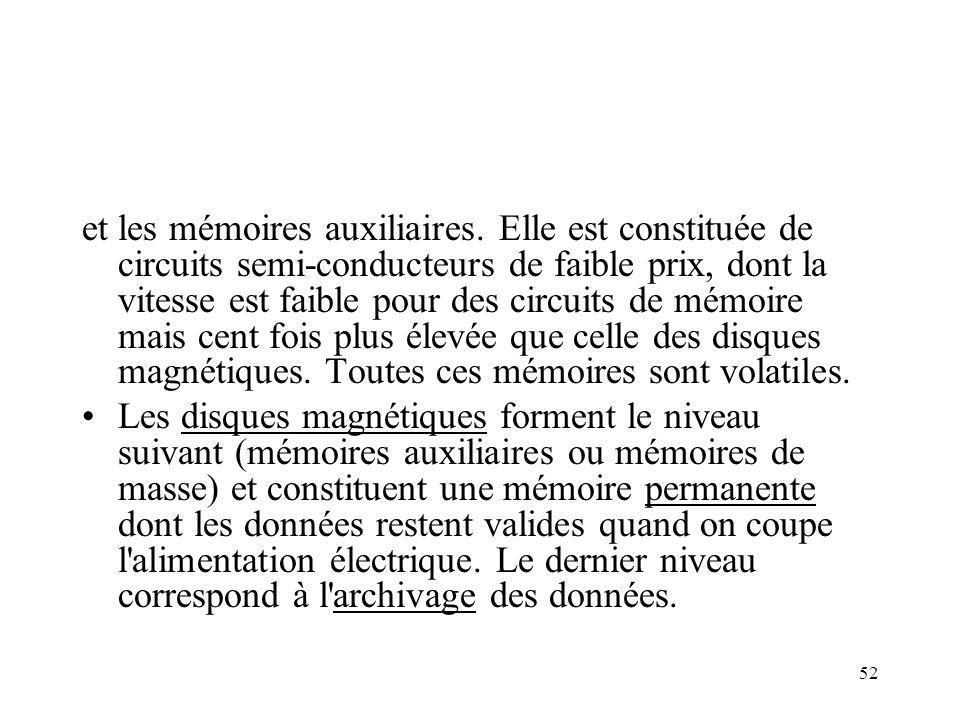 52 et les mémoires auxiliaires.