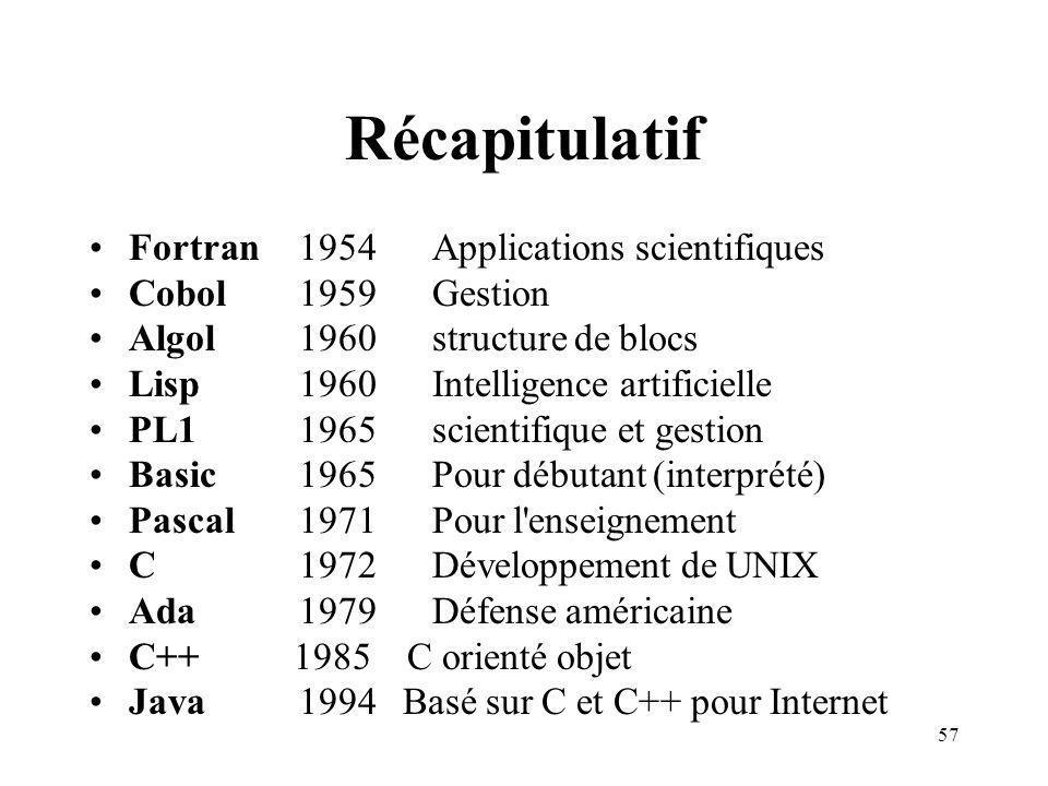 57 Récapitulatif Fortran 1954 Applications scientifiques Cobol1959 Gestion Algol 1960 structure de blocs Lisp 1960 Intelligence artificielle PL1 1965