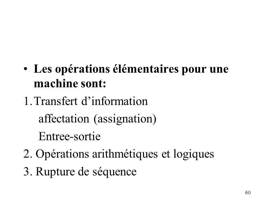 60 Les opérations élémentaires pour une machine sont: 1.Transfert dinformation affectation (assignation) Entree-sortie 2. Opérations arithmétiques et