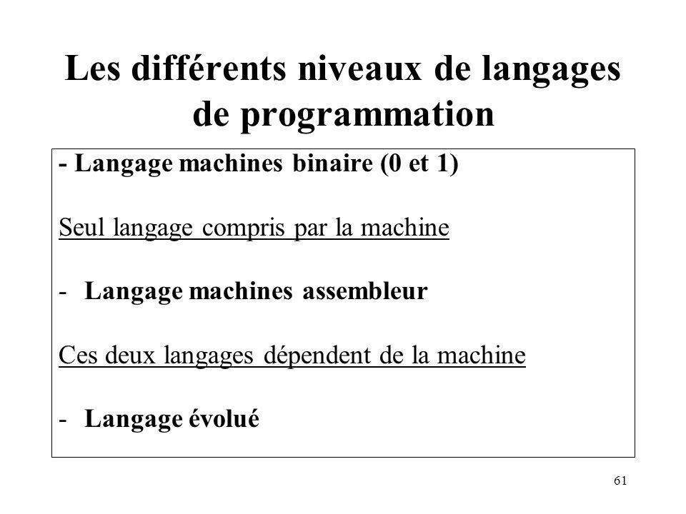 61 Les différents niveaux de langages de programmation - Langage machines binaire (0 et 1) Seul langage compris par la machine -Langage machines assembleur Ces deux langages dépendent de la machine -Langage évolué