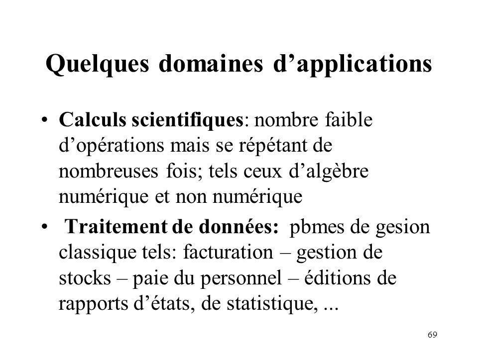 69 Quelques domaines dapplications Calculs scientifiques: nombre faible dopérations mais se répétant de nombreuses fois; tels ceux dalgèbre numérique
