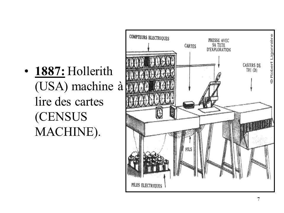 7 1887: Hollerith (USA) machine à lire des cartes (CENSUS MACHINE).