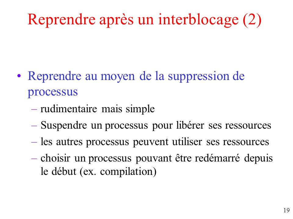 18 Reprendre après un interblocage (1) Reprendre au moyen de la préemption –Prendre une ressource d'un autre processus –dépend de la nature de la ress