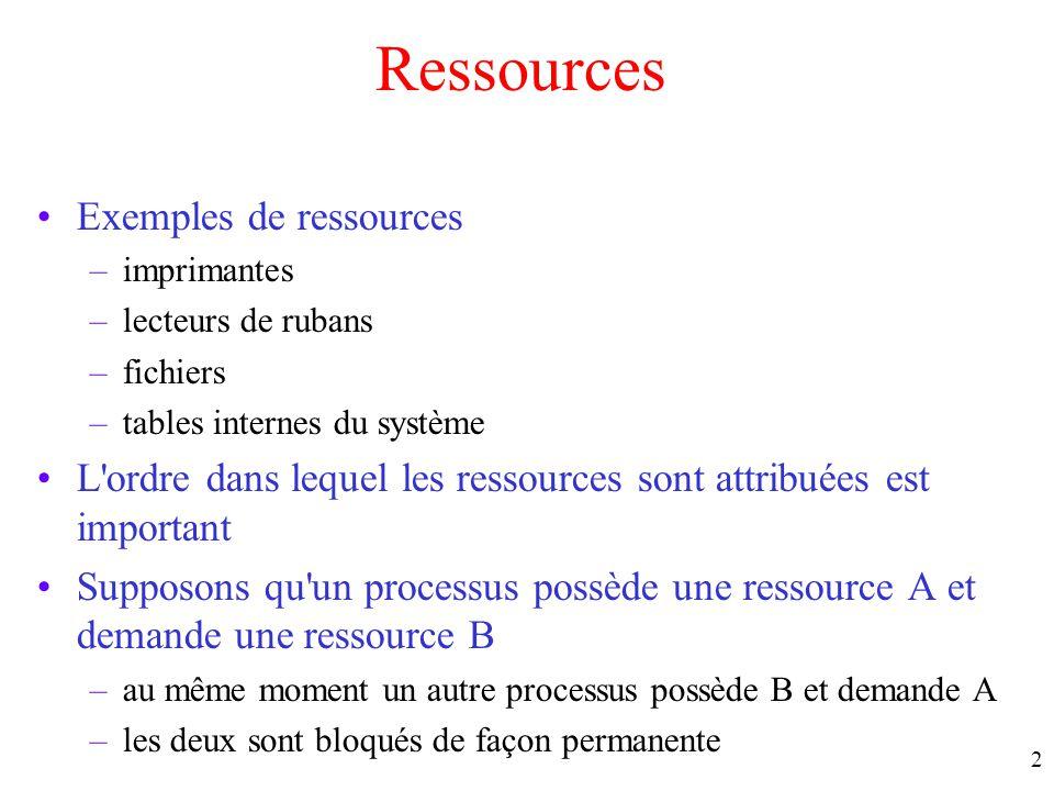 1 Interblocages Chapitre 3 3.1. Ressources 3.2. Introduction aux interblocages 3.3. La politique de l'autruche 3.4. Détection des interblocages et rep
