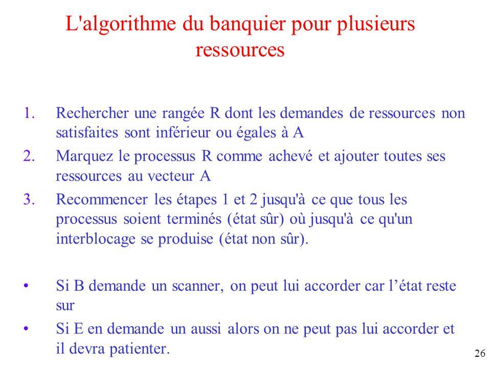 25 L'algorithme du banquier pour plusieurs ressources C R