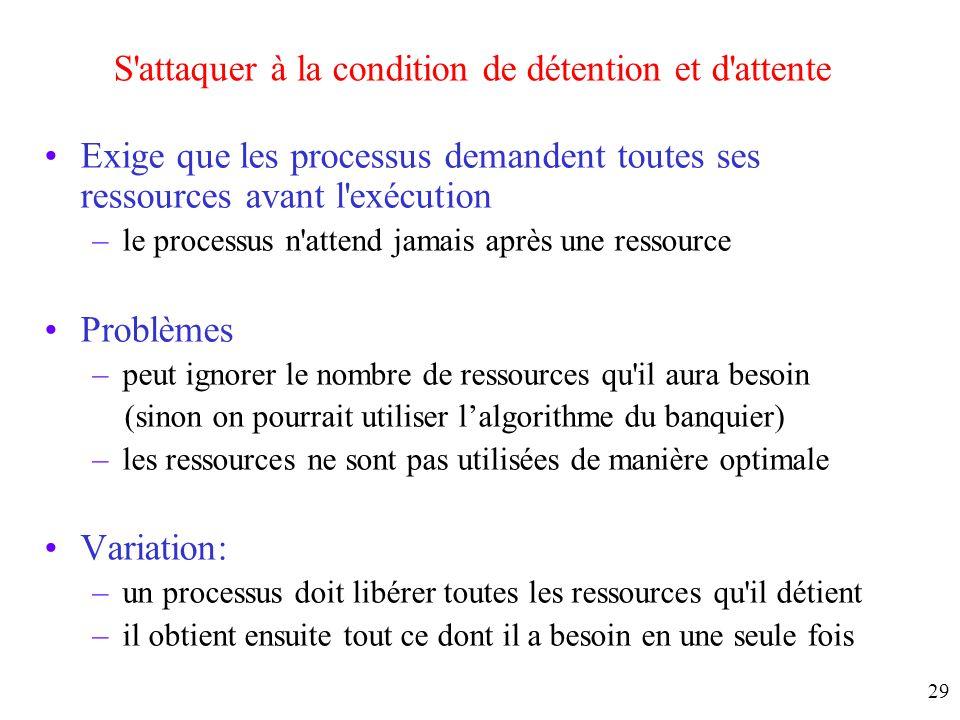 28 Prévention des interblocages S'attaquer à la condition de l'exclusion mutuelle Certains périphériques (tel que l'imprimante) peuvent être spoolés (