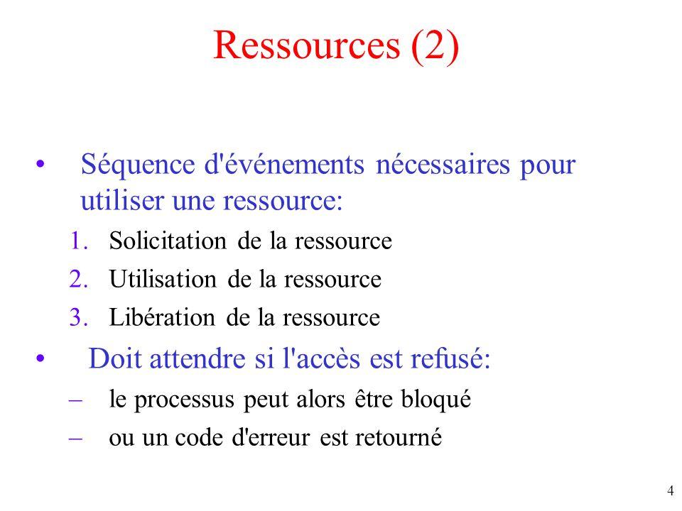 3 Ressources (1) Un interblocage peut se produire lorsque… –les processus se voient attribuer un accès exclusif à des ressources. Ressources retirable