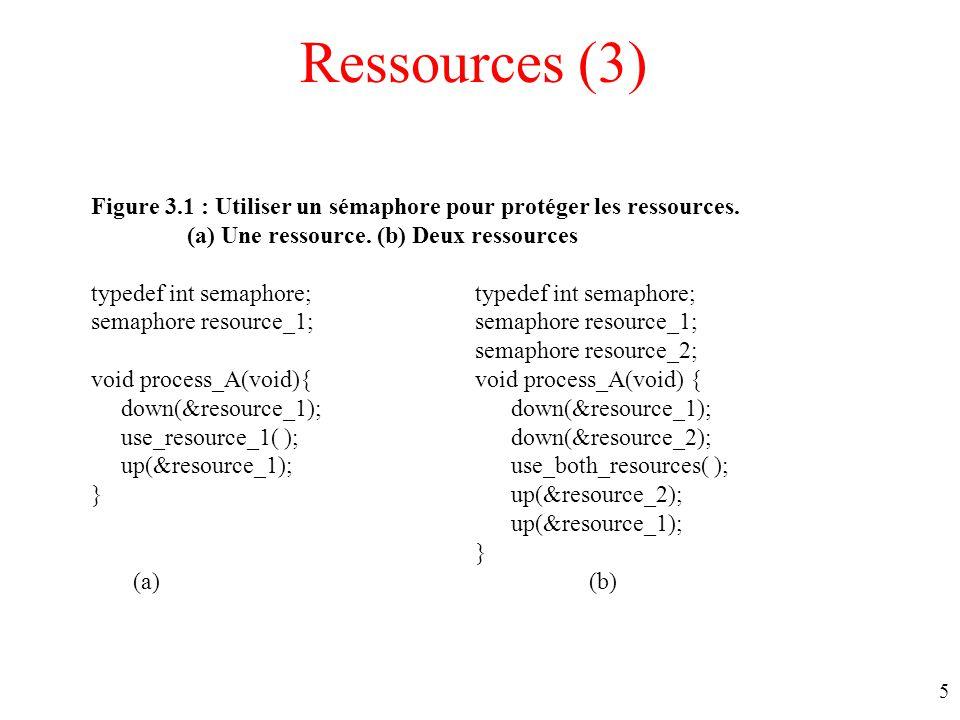 4 Ressources (2) Séquence d'événements nécessaires pour utiliser une ressource: 1.Solicitation de la ressource 2.Utilisation de la ressource 3.Libérat