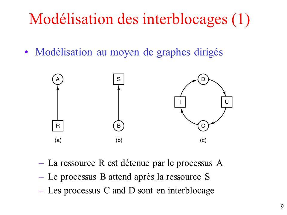 8 Les 4 conditions d'un interblocage 1. Condition d'exclusion mutuelle chaque ressource est soit attribuée à un seul processus, soit disponible 2. Con