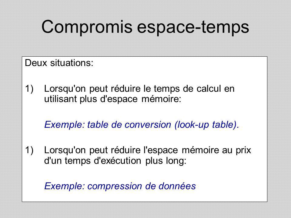 Compromis espace-temps Deux situations: 1)Lorsqu'on peut réduire le temps de calcul en utilisant plus d'espace mémoire: Exemple: table de conversion (