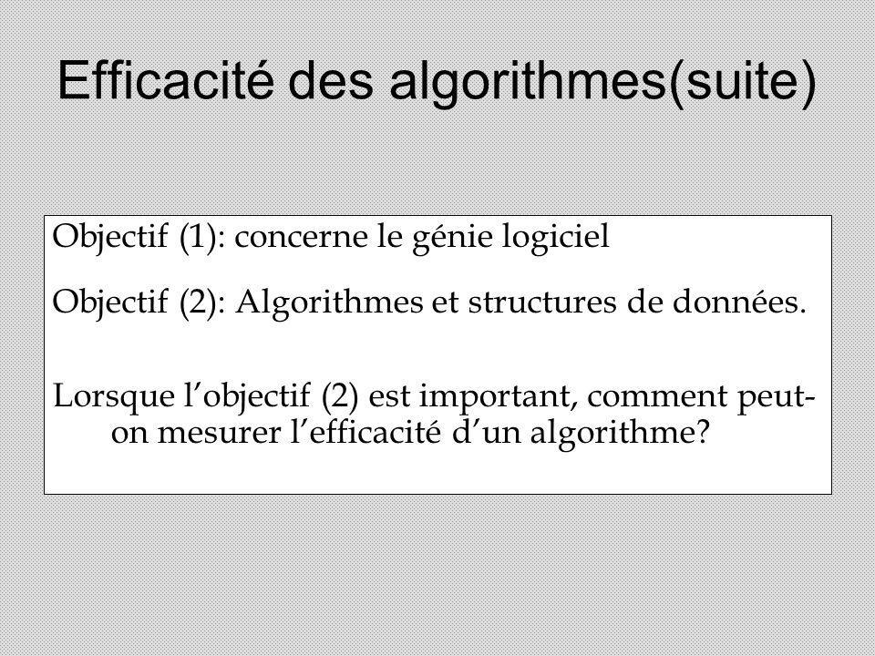 Efficacité des algorithmes(suite) Objectif (1): concerne le génie logiciel Objectif (2): Algorithmes et structures de données. Lorsque lobjectif (2) e