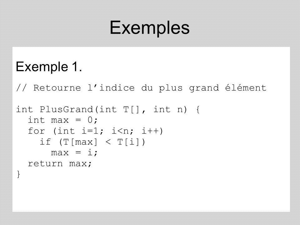 Exemples Exemple 1. // Retourne lindice du plus grand élément int PlusGrand(int T[], int n) { int max = 0; for (int i=1; i<n; i++) if (T[max] < T[i])